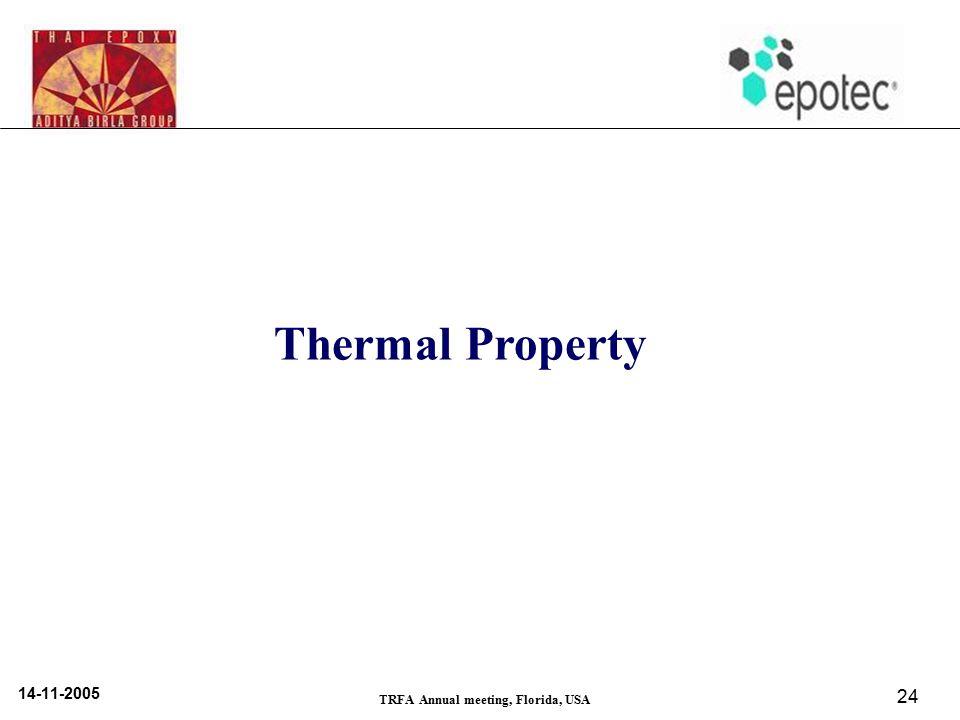 14-11-2005 TRFA Annual meeting, Florida, USA 24 Thermal Property