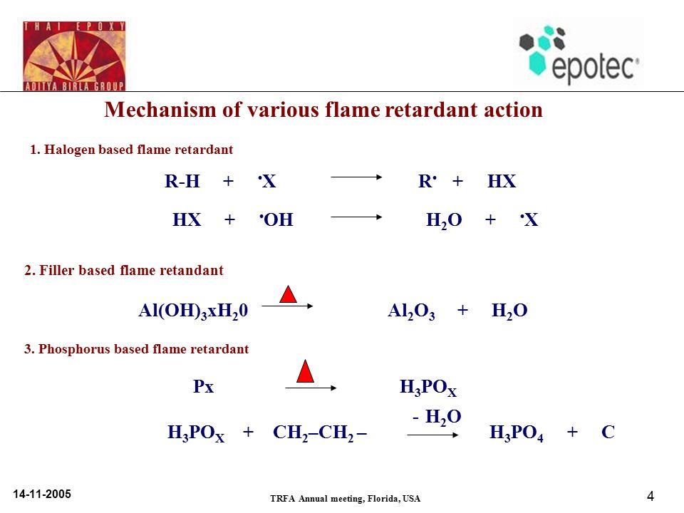 14-11-2005 TRFA Annual meeting, Florida, USA 4 Mechanism of various flame retardant action R-H + X R + HX HX + OH H 2 O + X Al(OH) 3 xH 2 0 Al 2 O 3 +