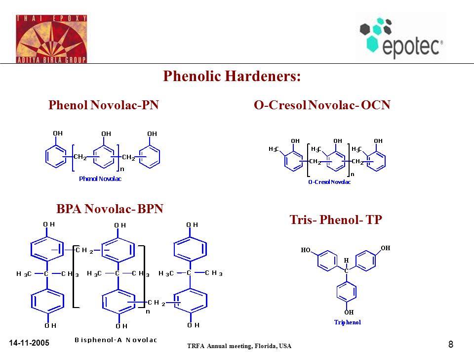 14-11-2005 TRFA Annual meeting, Florida, USA 8 Phenolic Hardeners: Phenol Novolac-PNO-Cresol Novolac- OCN BPA Novolac- BPN Tris- Phenol- TP