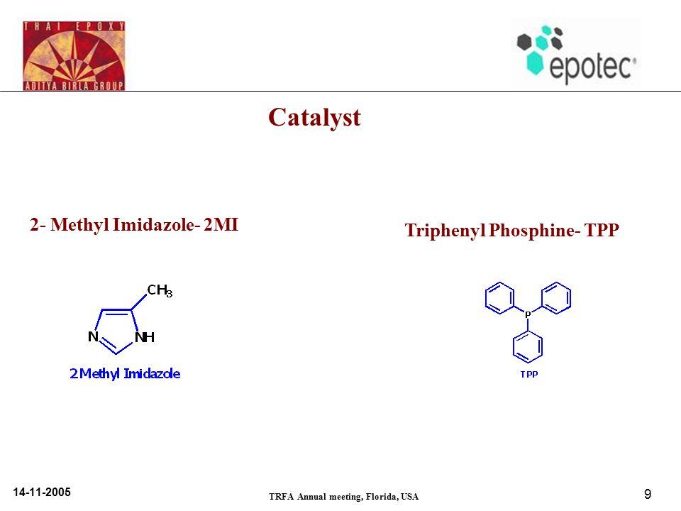 14-11-2005 TRFA Annual meeting, Florida, USA 9 Catalyst 2- Methyl Imidazole- 2MI Triphenyl Phosphine- TPP