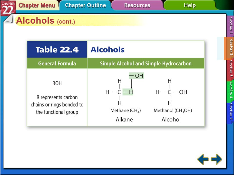 Section 22-2 Alcohols Oxygen commonly forms two covalent bonds to form a stable octet. An oxygen-hydrogen group covalently bonded to a carbon atom is