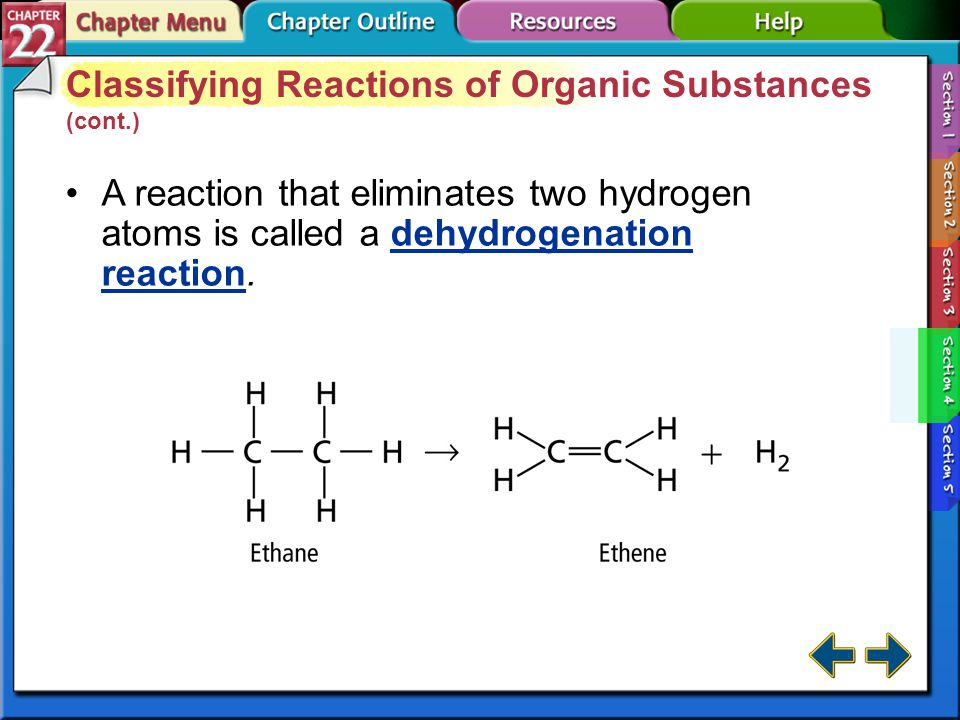 Section 22-4 Classifying Reactions of Organic Substances (cont.) The formation of alkenes from alkanes is an elimination reaction, a reaction in which
