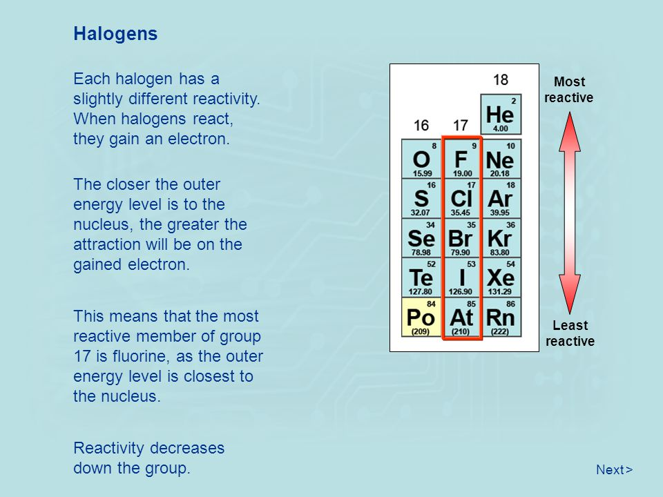 Halogens Each halogen has a slightly different reactivity. When halogens react, they gain an electron. The closer the outer energy level is to the nuc