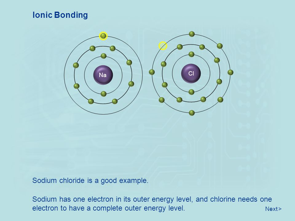 Na Ionic Bonding Sodium chloride is a good example. Sodium has one electron in its outer energy level, and chlorine needs one electron to have a compl
