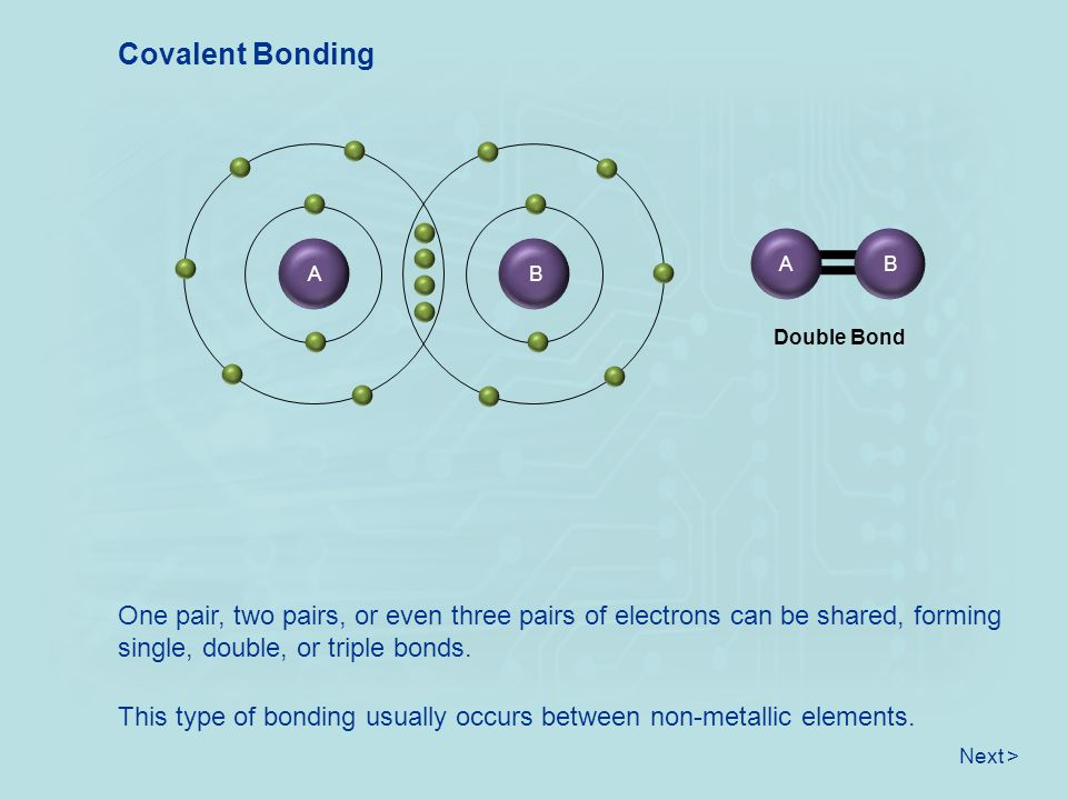 Covalent Bonding One pair, two pairs, or even three pairs of electrons can be shared, forming single, double, or triple bonds. Next > This type of bon