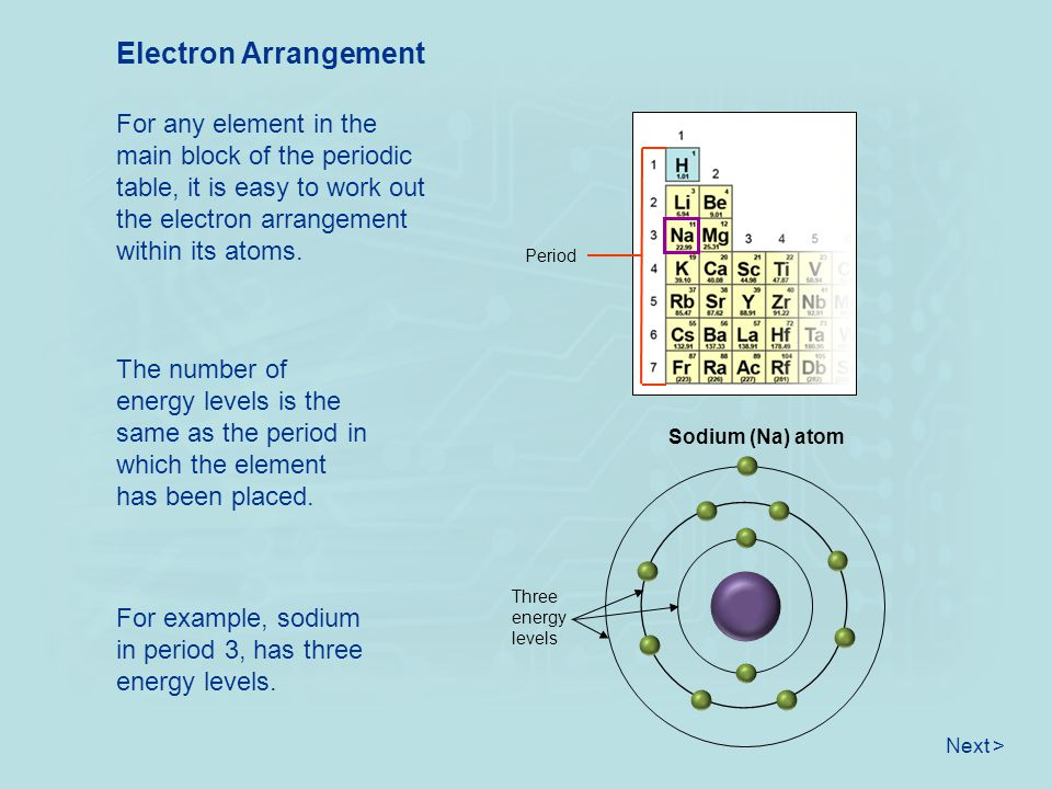 Electron Arrangement For any element in the main block of the periodic table, it is easy to work out the electron arrangement within its atoms. The nu