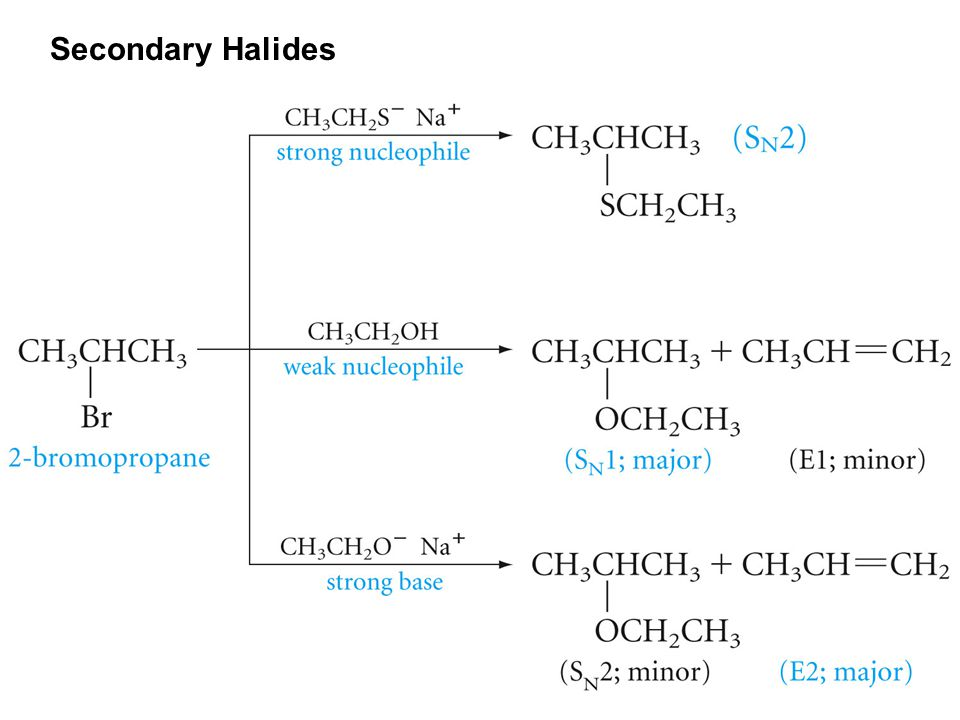 Secondary Halides