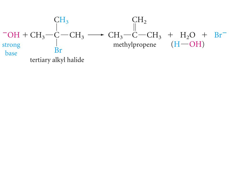 Primary Halides