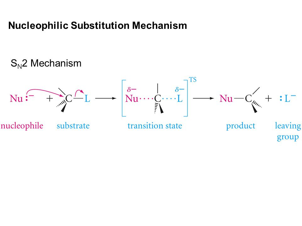 Nucleophilic Substitution Mechanism S N 2 Mechanism