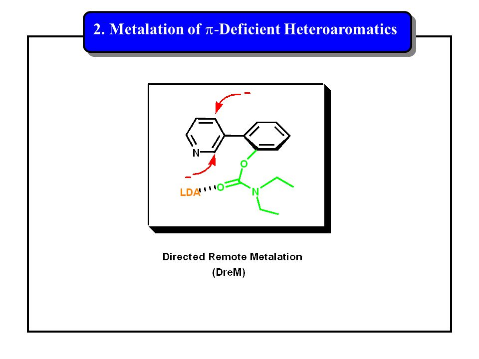 2. Metalation of  -Deficient Heteroaromatics