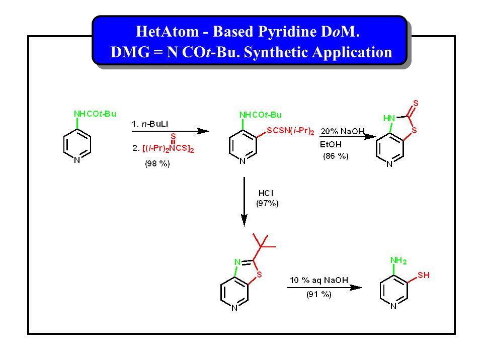 HetAtom - Based Pyridine DoM. DMG = N - COt-Bu.