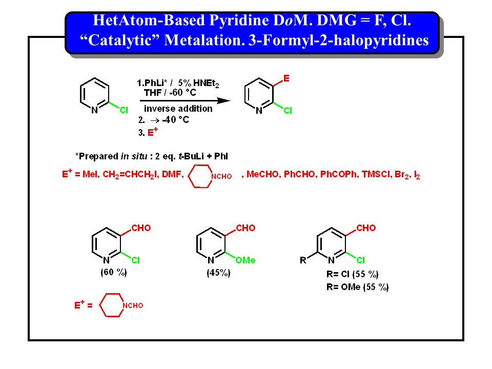HetAtom-Based Pyridine DoM. DMG = F, Cl. Catalytic Metalation.
