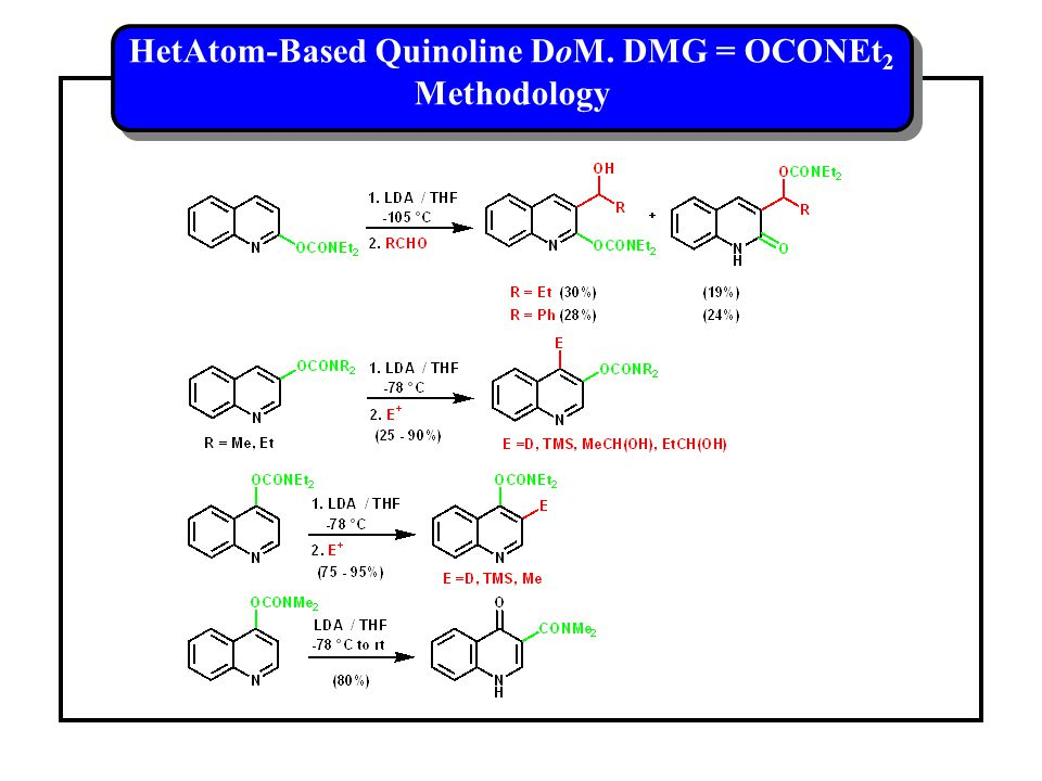 HetAtom-Based Quinoline DoM. DMG = OCONEt 2 Methodology HetAtom-Based Quinoline DoM.