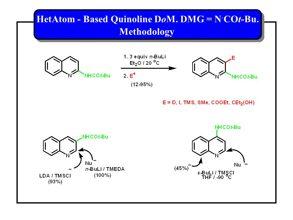 HetAtom - Based Quinoline DoM. DMG = N - COt-Bu. Methodology HetAtom - Based Quinoline DoM.