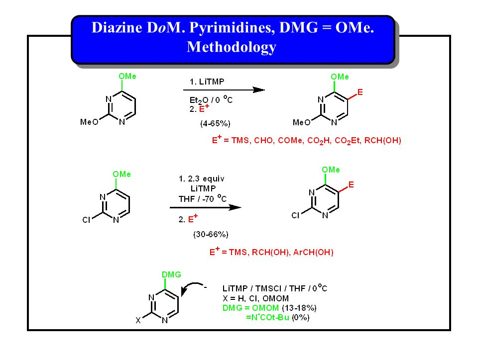 Diazine DoM. Pyrimidines, DMG = OMe. Methodology Diazine DoM. Pyrimidines, DMG = OMe. Methodology
