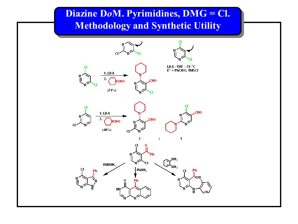 Diazine DoM. Pyrimidines, DMG = Cl. Methodology and Synthetic Utility Diazine DoM.
