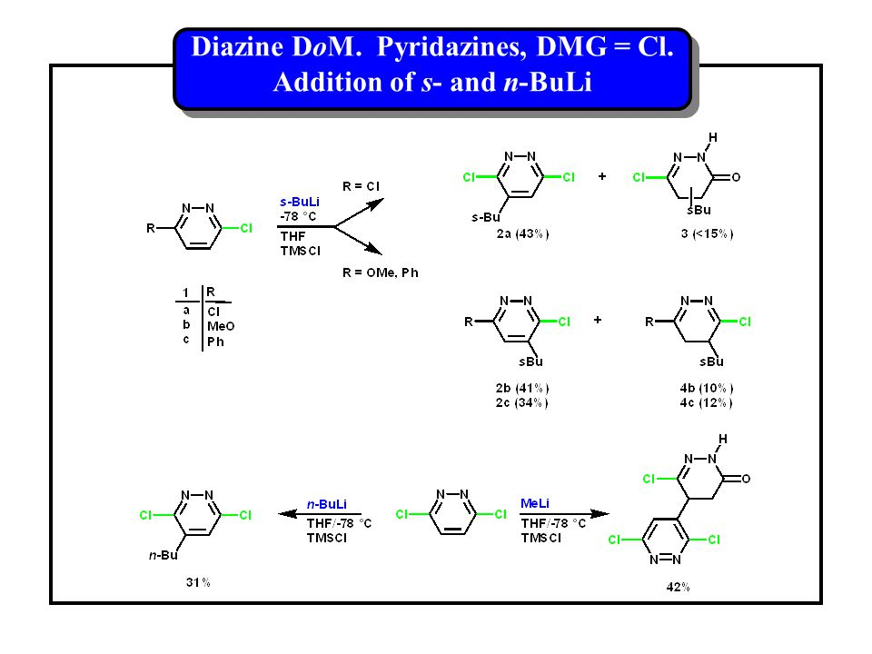 Diazine DoM. Pyridazines, DMG = Cl. Addition of s- and n-BuLi Diazine DoM.