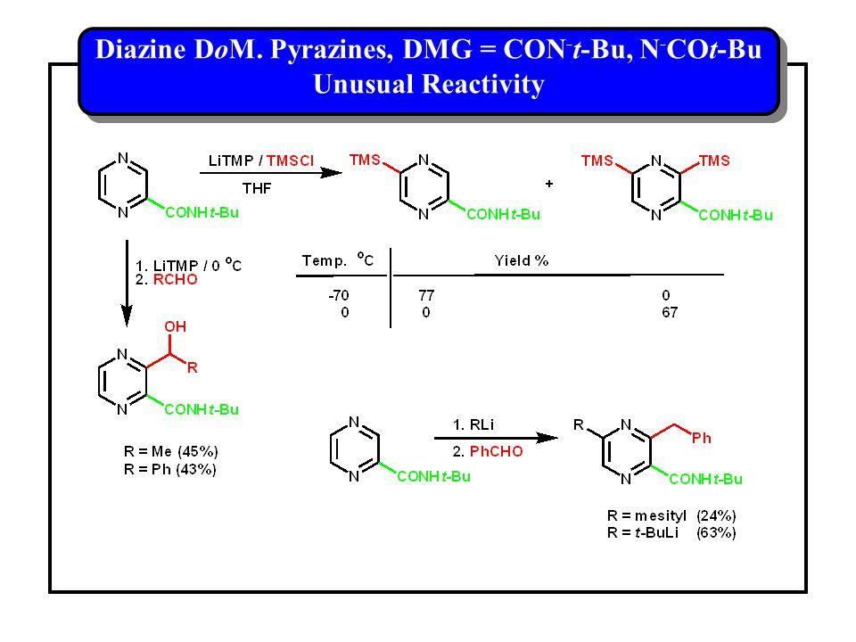 Diazine DoM. Pyrazines, DMG = CON - t-Bu, N - COt-Bu Unusual Reactivity Diazine DoM.