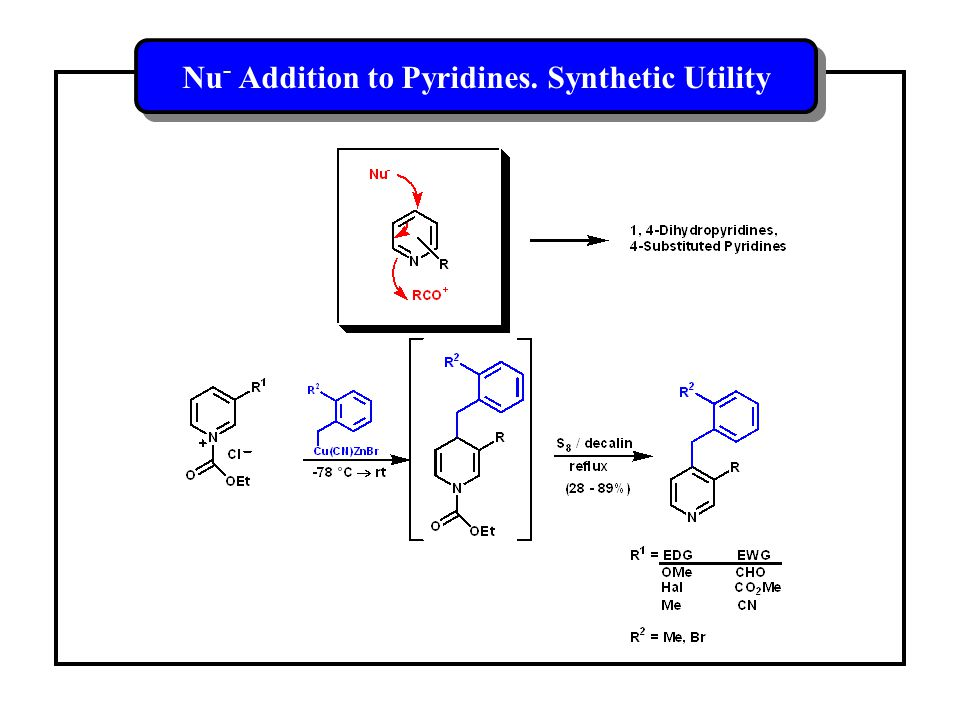 Directed ortho Metalation (DoM) Reactivity of Pyridines
