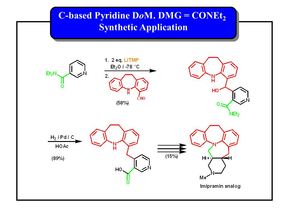 C-based Pyridine DoM. DMG = CONEt 2 Synthetic Application C-based Pyridine DoM.