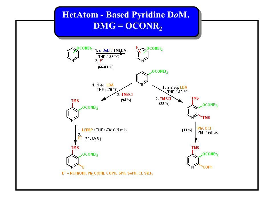HetAtom - Based Pyridine DoM. DMG = OCONR 2 HetAtom - Based Pyridine DoM. DMG = OCONR 2