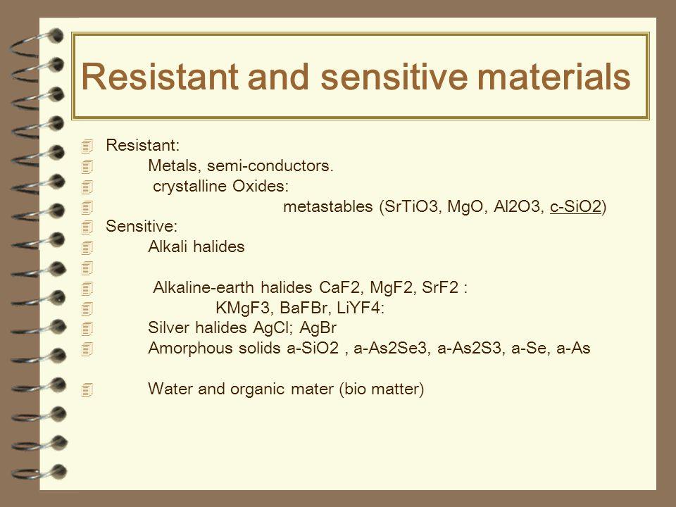 4 Resistant: 4 Metals, semi-conductors. 4 crystalline Oxides: 4 metastables (SrTiO3, MgO, Al2O3, c-SiO2) 4 Sensitive: 4 Alkali halides 4 4 Alkaline-ea