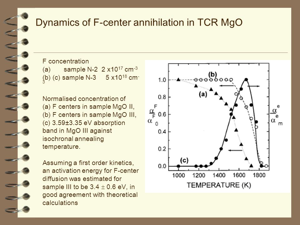 Dynamics of F-center annihilation in TCR MgO F concentration (a) sample N-2 2 x10 17 cm -3 (b) (c) sample N-3 5 x10 18 cm - 3 Normalised concentration of (a) F centers in sample MgO II, (b) F centers in sample MgO III, (c) 3.59±3.35 eV absorption band in MgO III against isochronal annealing temperature.