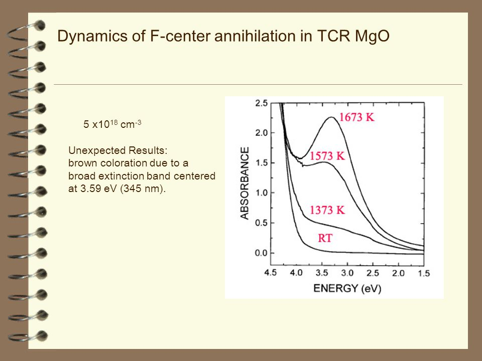 Dynamics of F-center annihilation in TCR MgO 5 x10 18 cm -3 Unexpected Results: brown coloration due to a broad extinction band centered at 3.59 eV (345 nm).