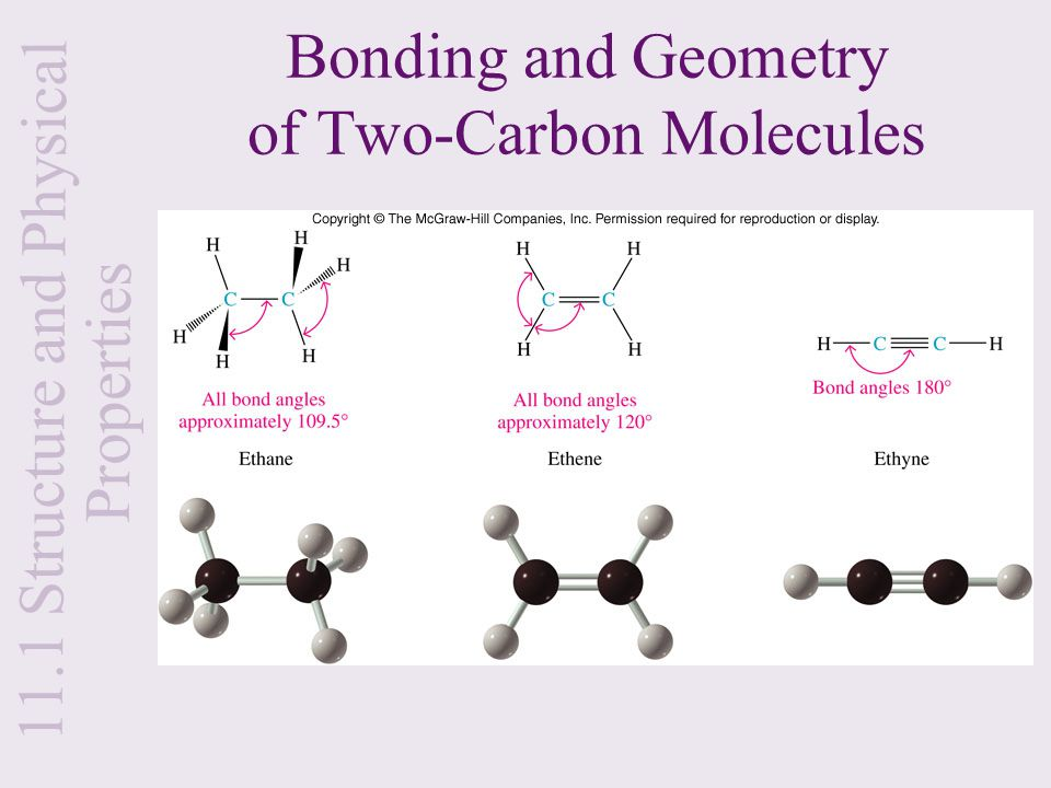 Identifying cis/trans Isomers If one end of the C=C has two groups the same, cis-trans isomers are not possible Both carbons of the C=C must have two different groups attached Find a group common to both ends of the C=C –If the common group is on the same side of the pi bond, the molecule is cis –If on the opposite side, the molecule is trans 11.3 Geometric Isomers: Consequence of Unsaturation