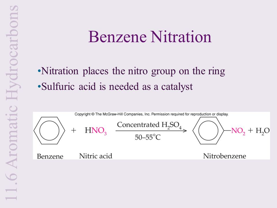 Benzene Nitration Nitration places the nitro group on the ring Sulfuric acid is needed as a catalyst 11.6 Aromatic Hydrocarbons