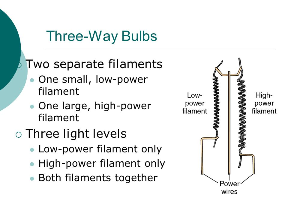 Three-Way Bulbs  Two separate filaments One small, low-power filament One large, high-power filament  Three light levels Low-power filament only High-power filament only Both filaments together