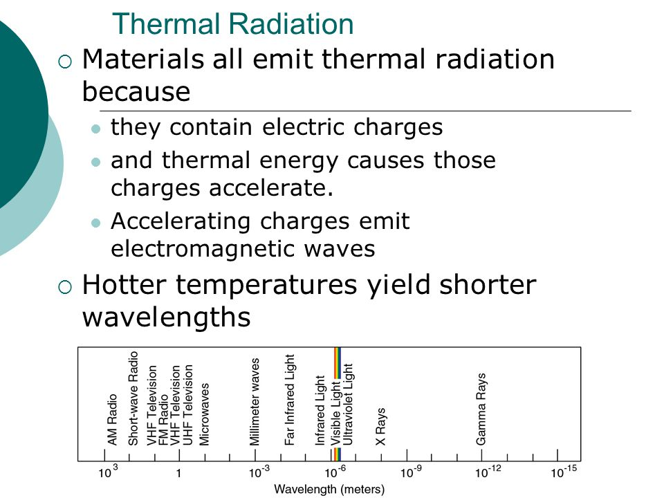 Thermal Radiation  Materials all emit thermal radiation because they contain electric charges and thermal energy causes those charges accelerate.