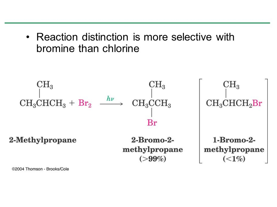 Reaction distinction is more selective with bromine than chlorine