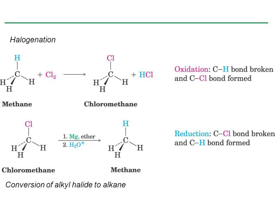 Halogenation Conversion of alkyl halide to alkane