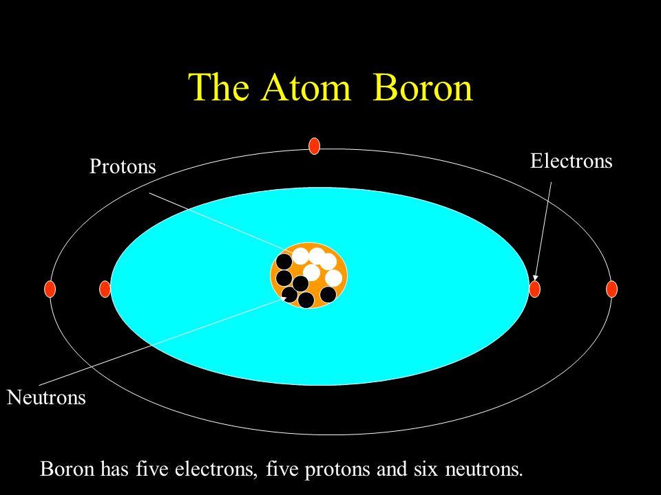 The Atom Boron Protons Neutrons Electrons Boron has five electrons, five protons and six neutrons.