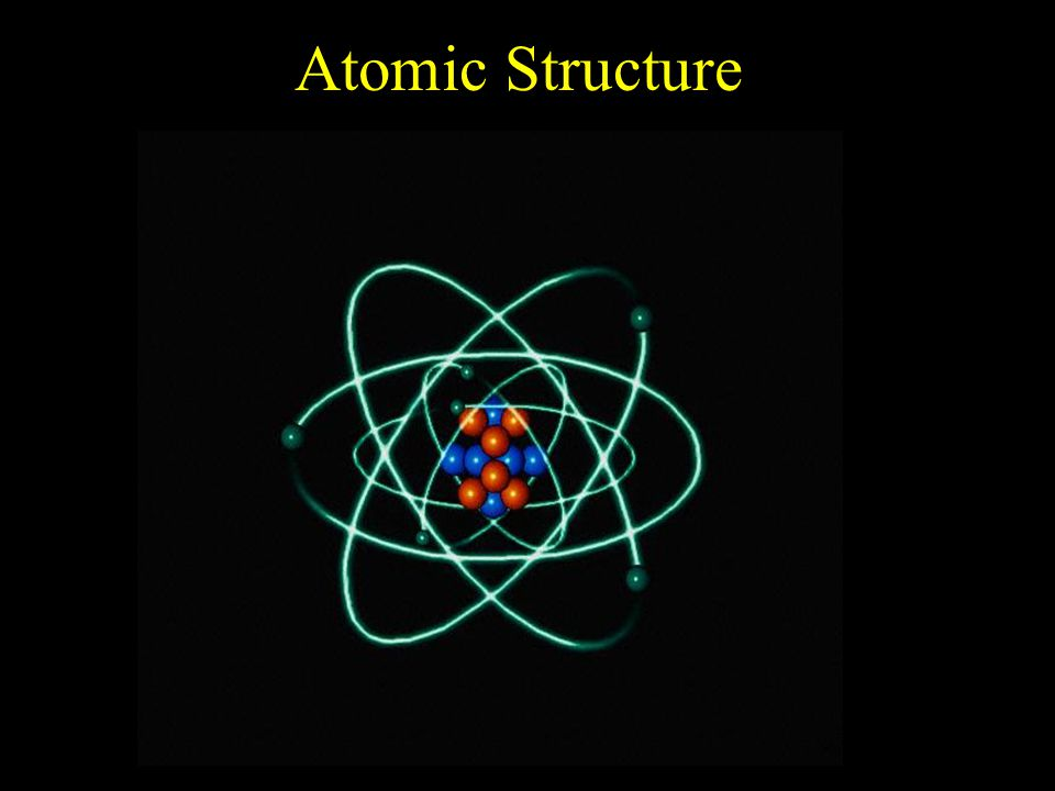 The structure of the atom ELECTRON – negative, mass nearly nothing PROTON – positive, same mass as neutron ( 1 ) NEUTRON – neutral, same mass as proton ( 1 ) The Ancient Greeks used to believe that everything was made up of very small particles.