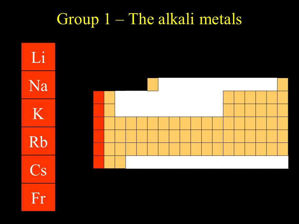 Group 1 – The alkali metals Li Na K Rb Cs Fr