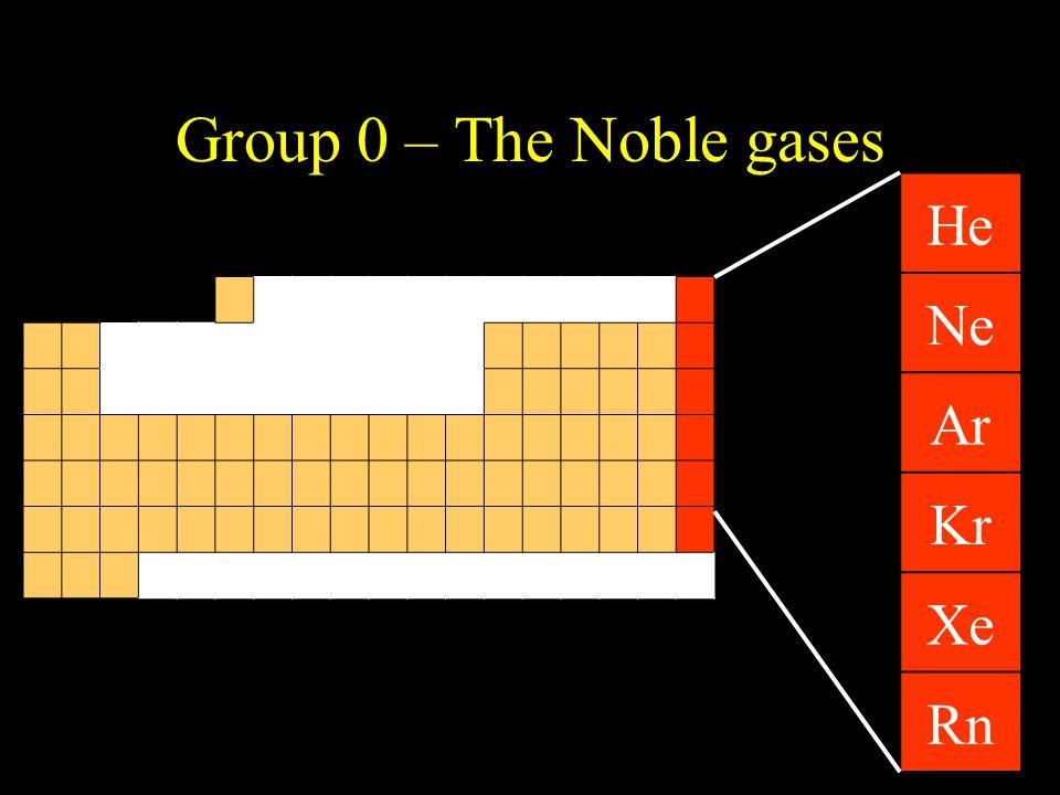 Group 0 – The Noble gases He Ne Ar Kr Xe Rn