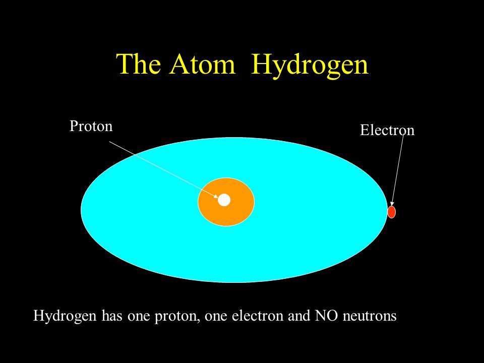The Atom Neon Protons Neutrons Electrons Neon has ten electrons, ten protons and ten neutrons.