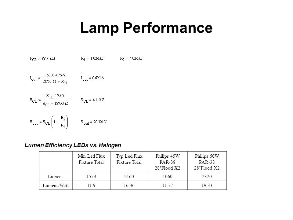 Lamp Performance Lumen Efficiency LEDs vs.