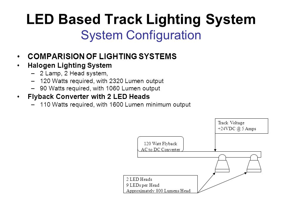 LED Based Track Lighting System System Configuration 2 LED Heads 9 LEDs per Head Approximately 800 Lumens/Head 120 Watt Flyback AC to DC Converter Track Voltage +24VDC @ 5 Amps COMPARISION OF LIGHTING SYSTEMS Halogen Lighting System –2 Lamp, 2 Head system, –120 Watts required, with 2320 Lumen output –90 Watts required, with 1060 Lumen output Flyback Converter with 2 LED Heads –110 Watts required, with 1600 Lumen minimum output