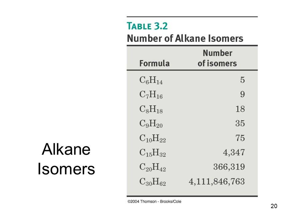 20 Alkane Isomers