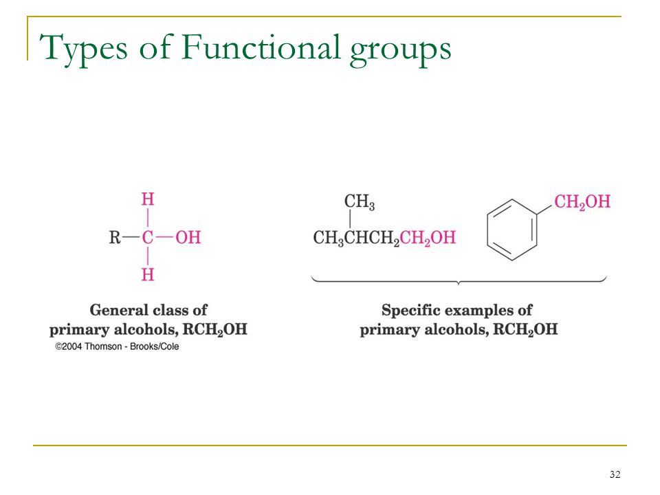 32 Types of Functional groups