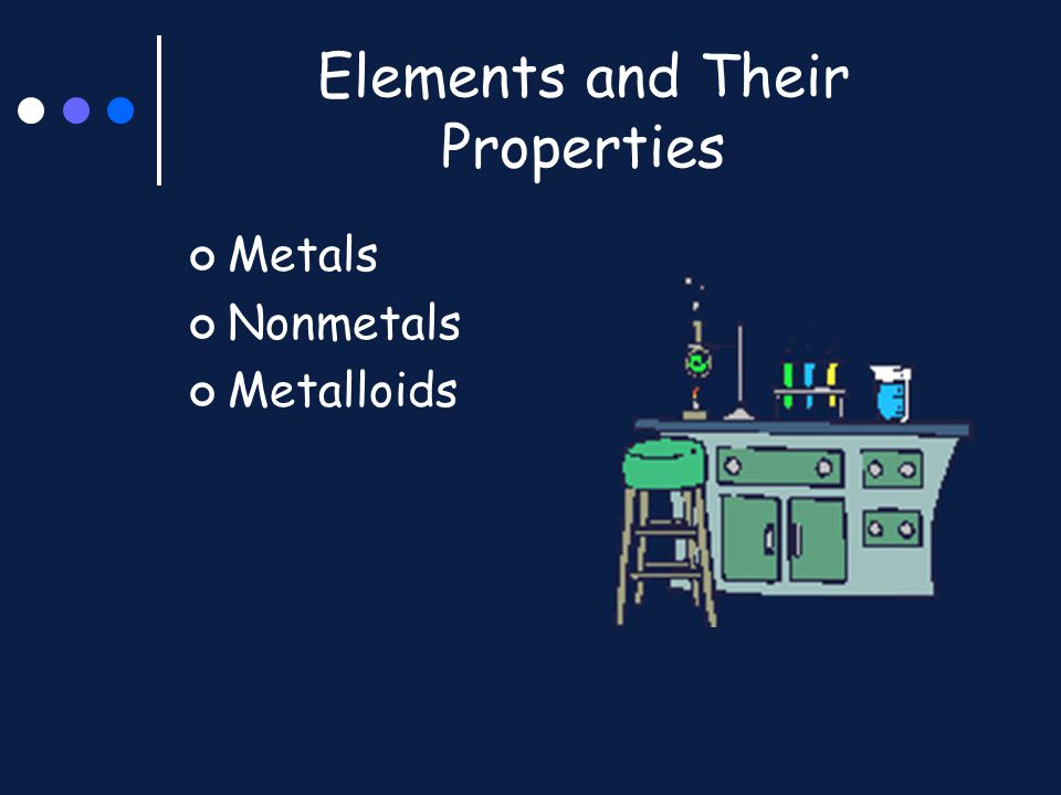 Elements and Their Properties Metals Nonmetals Metalloids