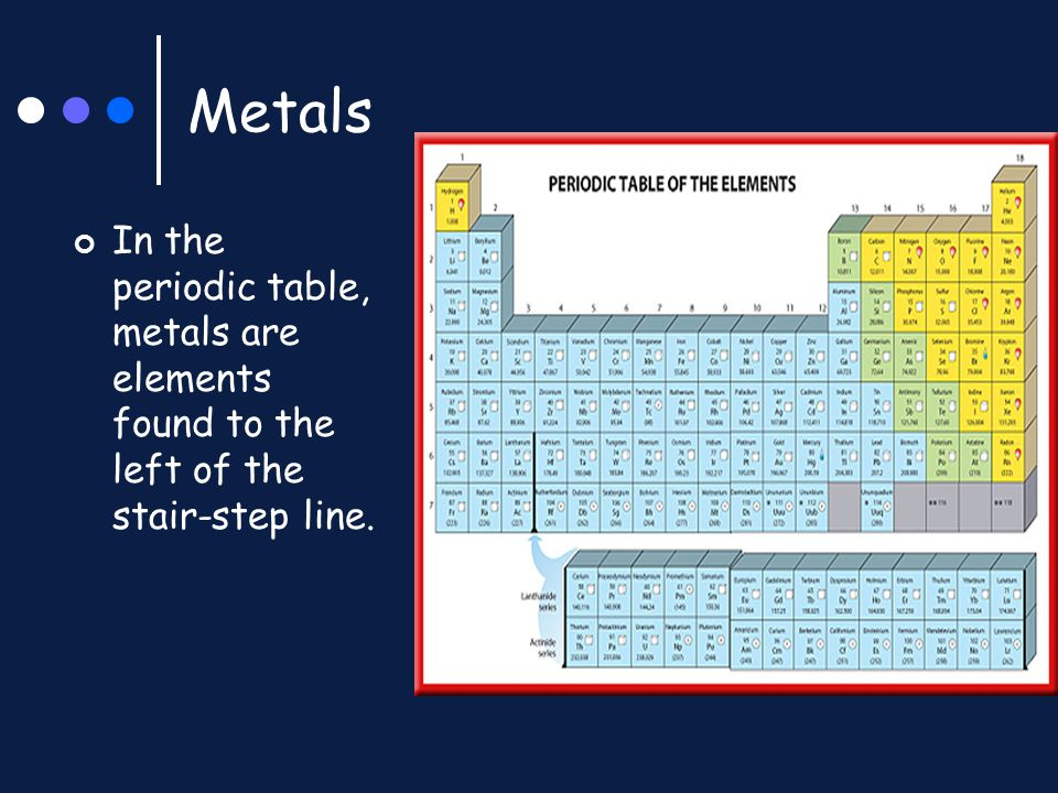 Metals In the periodic table, metals are elements found to the left of the stair-step line.