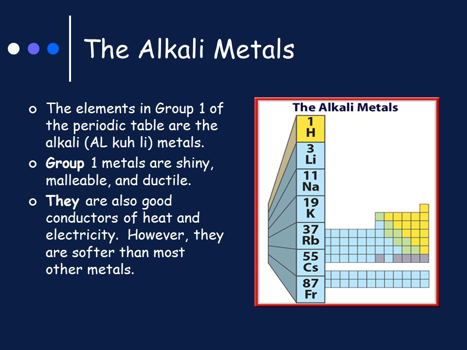 The Alkali Metals The elements in Group 1 of the periodic table are the alkali (AL kuh li) metals. Group 1 metals are shiny, malleable, and ductile. T