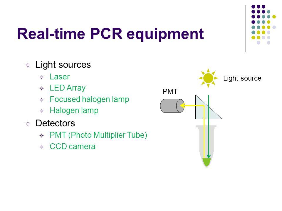 Real-time PCR equipment  Light sources  Laser  LED Array  Focused halogen lamp  Halogen lamp  Detectors  PMT (Photo Multiplier Tube)  CCD came