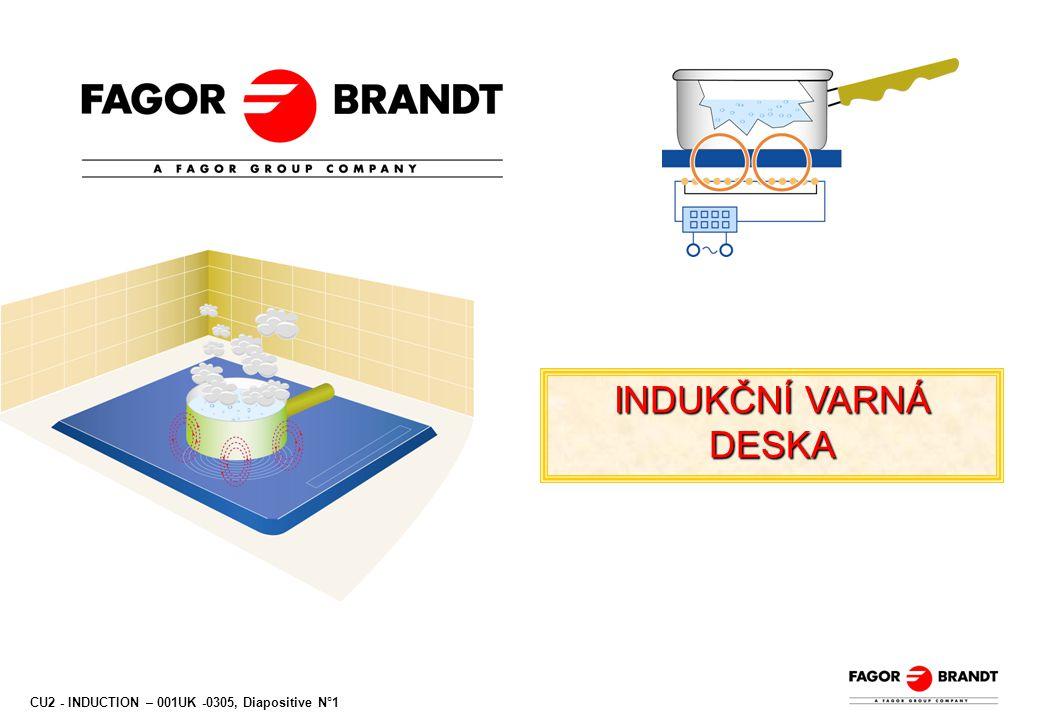 CU2 - INDUCTION – 001UK -0305, Diapositive N°1 INDUKČNÍ VARNÁ DESKA