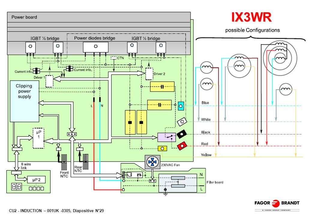 CU2 - INDUCTION – 001UK -0305, Diapositive N°29 IX3WR