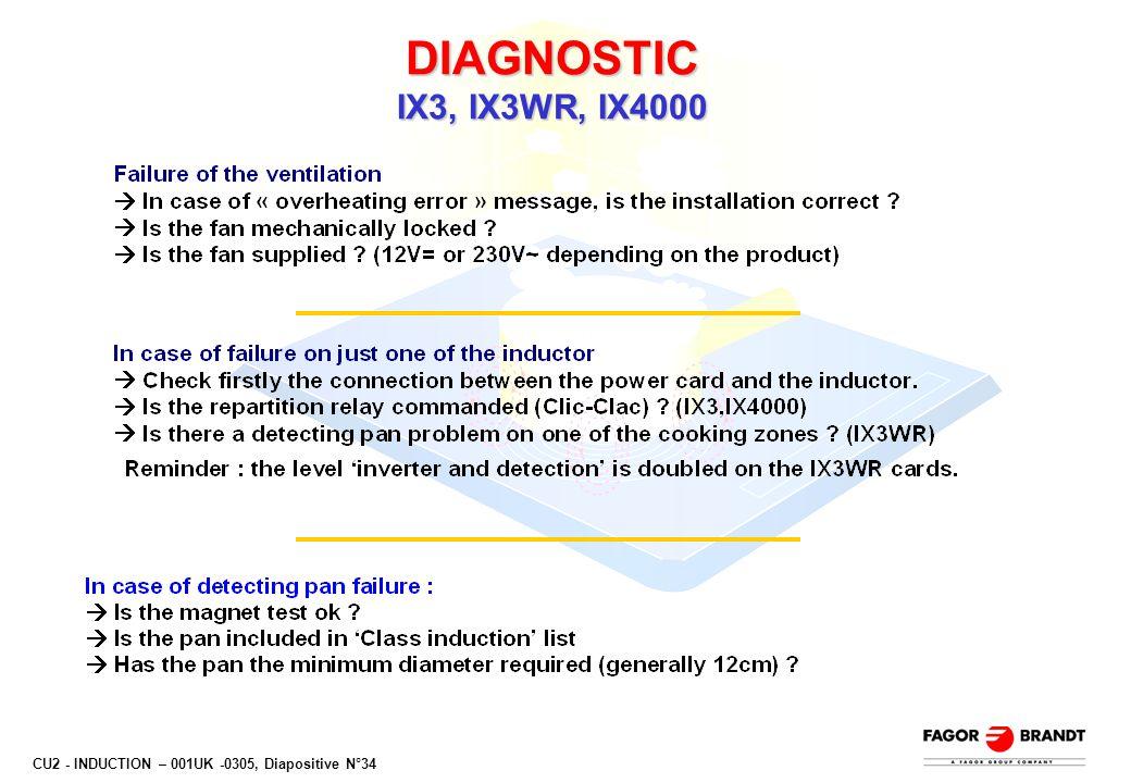 CU2 - INDUCTION – 001UK -0305, Diapositive N°34 DIAGNOSTIC IX3, IX3WR, IX4000